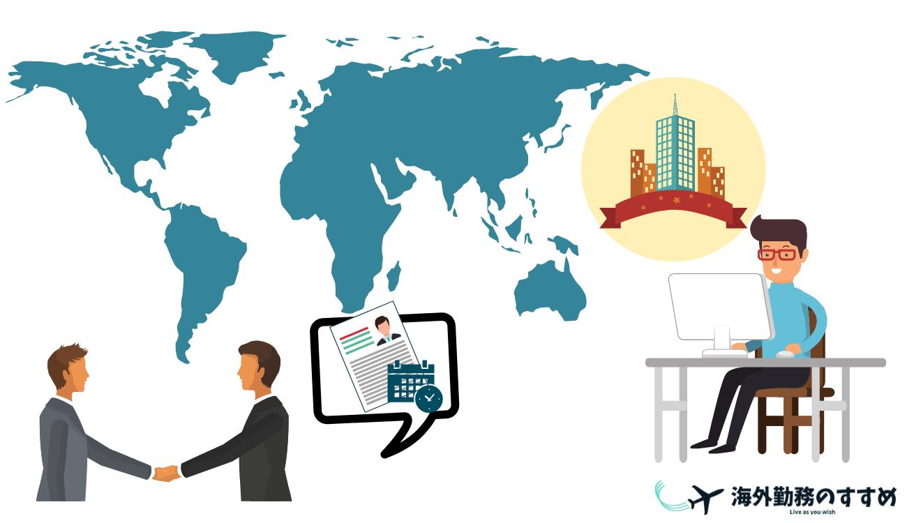 海外在住中に転職を成功させるには綿密な計画が必要